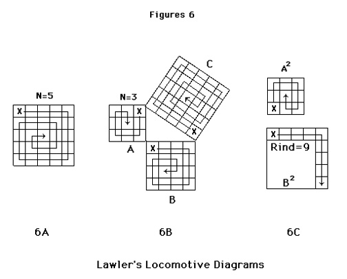 Lawler's Locomotive Diagrams