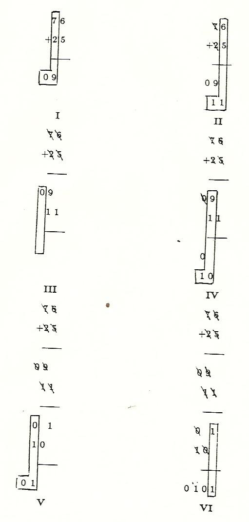 C&C Fig 2.1a