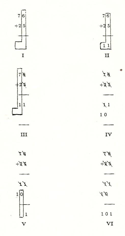 C&C Fig.2.1b