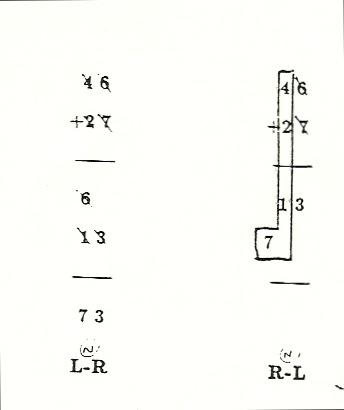 C&C fig. 2.2