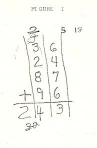 RAL protocol 7-A2