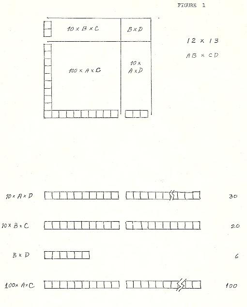 RAL protocol 13 Figure 1